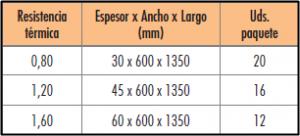 lana-de-roca-ultracoustic-p