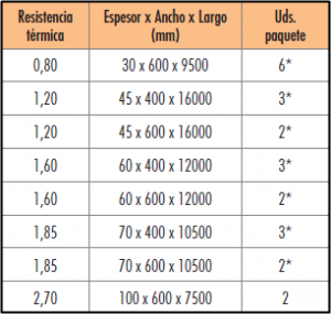 lana-de-roca-ultracoustic-r_TABLA