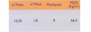 tab_mod_nat_2