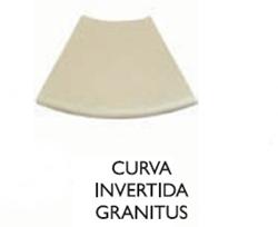 Borde Curva